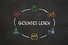 `Gesundes Leben` text and icons on a blackboard. Translation `Healthy life` stock images
