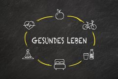 `Gesundes Leben` text and icons on a blackboard. Translation `Healthy life` stock photography
