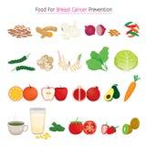 Gesundes Lebensmittel für Brust-Krebspräventions-Satz vektor abbildung