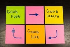 Gesundes Lebensstilkonzept, gute klebrige Anmerkung des Lebensmittels, der Gesundheit und des Lebens über hölzernen Hintergrund Lizenzfreie Stockfotos