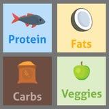 Gesundes Nahrungsproteinfettkohlenhydrat-Vollkostkochen kulinarisch und Lebensmittelkonzeptvektor vektor abbildung