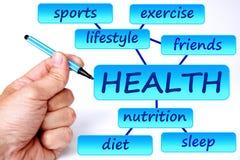 Gesundheit Stockfoto