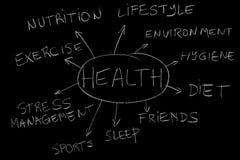 gesundheit stock abbildung
