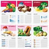 Gesundheit und medizinisches Vitamin-Nomogramm Infographic Stockbilder