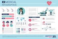 Gesundheits-Medizin Infographics-Informations-Fahne mit Kopien-Raum vektor abbildung