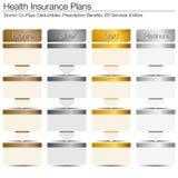 Gesundheits-Versicherungen Lizenzfreie Stockfotografie