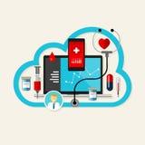 Gesundheitsinternet-Medikation der on-line-Wolke medizinische stock abbildung
