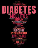 Gesundheitspflegediabetes Infotext lizenzfreie abbildung