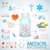 Gesundheitswesen und medizinisches Infographics Lizenzfreie Stockfotos