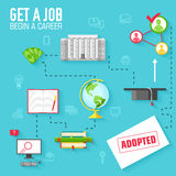 Get a job for begin a career infographic background concept in retro flat style design. Vector illustration Royalty Free Stock Photo