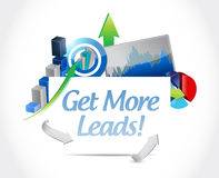 Get More Leads business graph sign illustration Stock Image