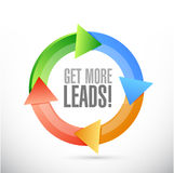 Get More Leads color cycle sign illustration Stock Photo