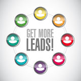 Get More Leads connections sign. Illustration design graphic Stock Photo