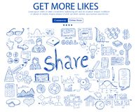 Get More Likes social media concept with Business Doodle design vector illustration