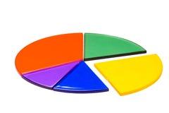 Getrenntes Kreisdiagramm gebildet von den Bruchkreisen stockfotos