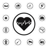 gevaarlijk het pictogram van het hartslagteken Gedetailleerde reeks Waarschuwingsbordenpictogrammen Grafisch het ontwerpteken van stock illustratie