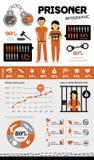 Gevangenis, infographic gevangene Royalty-vrije Stock Foto's