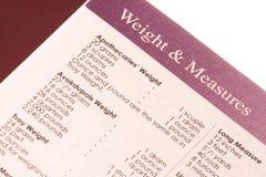 Gewicht en Maatregelen royalty-vrije stock fotografie