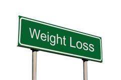Gewicht-Verlust-Grün-Straßenrand-Verkehrsschild getrennt Lizenzfreies Stockbild