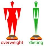 Gewichtmanagement Lizenzfreies Stockbild