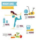 Gewichtsverlust Infographics Stockfotografie