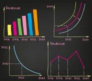 Gewinn-Diagramme Stockfotos