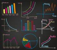 Gewinn-Diagramme Stockbilder