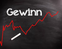 Gewinn or Profit Rate Graph on Black Chalkboard. Conceptual Gewinn or Profit Rate Graph on Black Chalkboard with Chalk Stick on Top, Captured on High Angle View Royalty Free Stock Photography