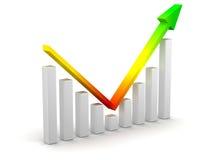 Gewinn-Verlust und profitieren dann Gewinn Lizenzfreies Stockfoto