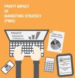Gewinnauswirkung von Marketingstrategie PIMS-Illustration Stockfoto