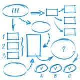Gezeichnetes Diagramm der Markierung Hand Sinneskarten-Gekritzelelemente stock abbildung