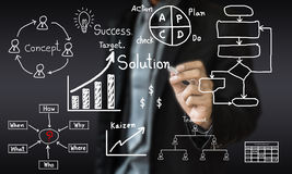 Gezeichnetes Ziel des Konzeptes Geschäft für Lösungserfolg an oben Stockbild