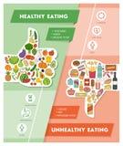 Gezond en Ongezond Voedsel royalty-vrije illustratie