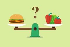 Gezond het eten uitgebalanceerd dieetconcept vector illustratie