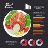 Gezond infographic voedsel stock illustratie