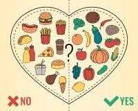 Gezond levensstijlconcept Kies wat u eet Gezonde levensstijl en slechte gewoonten Vector Stock Foto's
