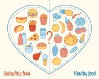Gezond levensstijlconcept Kies wat u eet Gezonde levensstijl en slechte gewoonten Vector Royalty-vrije Stock Fotografie