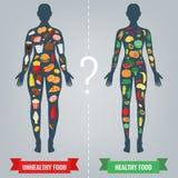 Gezond levensstijlconcept Kies wat u eet Vector vector illustratie