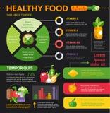 Gezond Voedsel - affiche, het malplaatje van de brochuredekking royalty-vrije illustratie