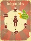 Gezond voedsel Infographics stock illustratie