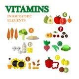 Gezond voedsel met de vectorillustratie van het vitaminenconcept in vlak stijlontwerp Groenten en vruchten die op wit worden geïs royalty-vrije illustratie