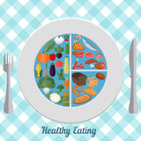 Gezonde het eten voedselplaat Royalty-vrije Stock Afbeeldingen