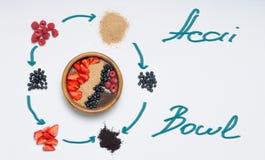Gezonde voedselreeks van acaikom Royalty-vrije Stock Fotografie