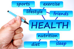 Gezondheid Stock Foto