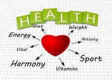 Gezondheidsconcept royalty-vrije illustratie