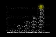 ggrowing的图表和成功的,黑板wi创造性概念 向量例证