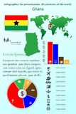 Ghana. Infographics for presentation. All countries of the world. World decor Royalty Free Stock Image