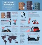 Ghetto Slum Flat Infographics Stock Photography