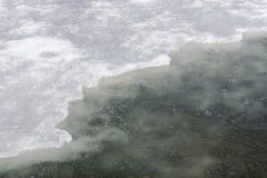 Ghiaccio sul lago Immagine Stock Libera da Diritti
