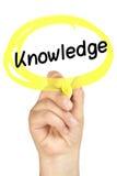 Giallo dell'evidenziatore del cerchio della mano di conoscenza isolato Immagini Stock Libere da Diritti